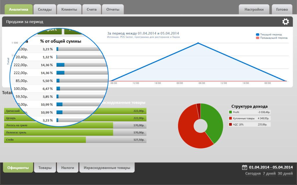 Программа для автоматизации ресторана- POS Sector скриншот3