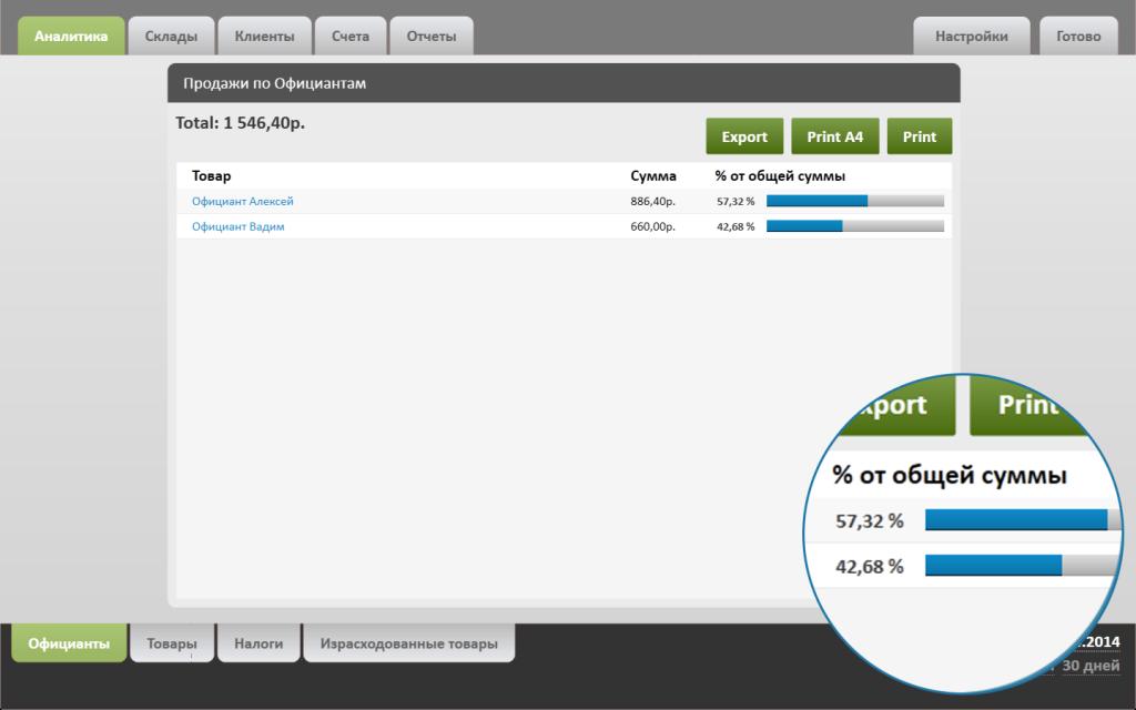Программа для автоматизации ресторана- POS Sector скриншот